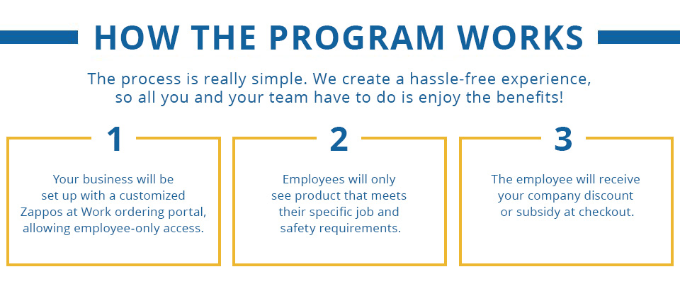 How the Zappos at Work Program Works